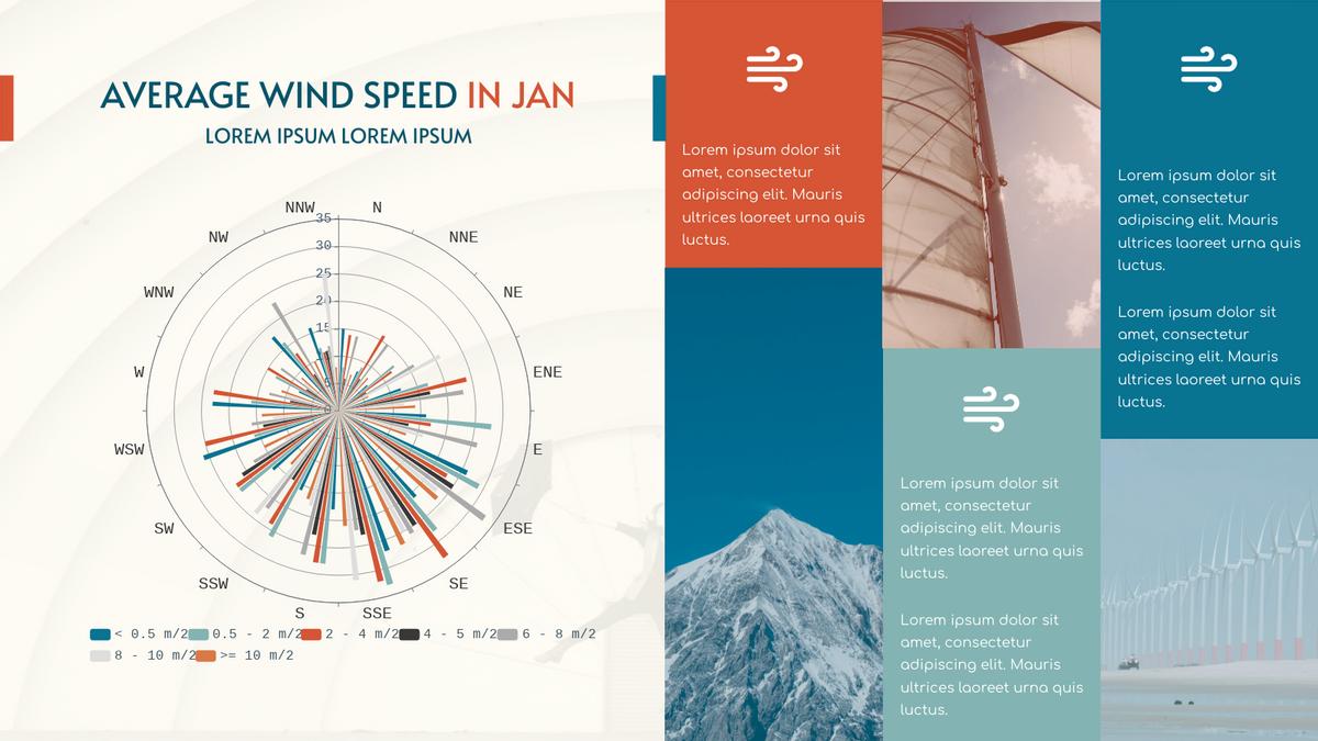 Rose Chart template: Average Wind Speed In Jan Rose Chart (Created by Chart's Rose Chart maker)