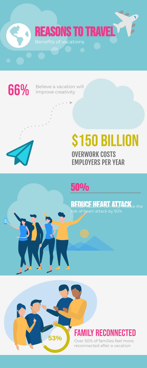 Infographic template: Reasons to Travel (Created by InfoART's Infographic maker)