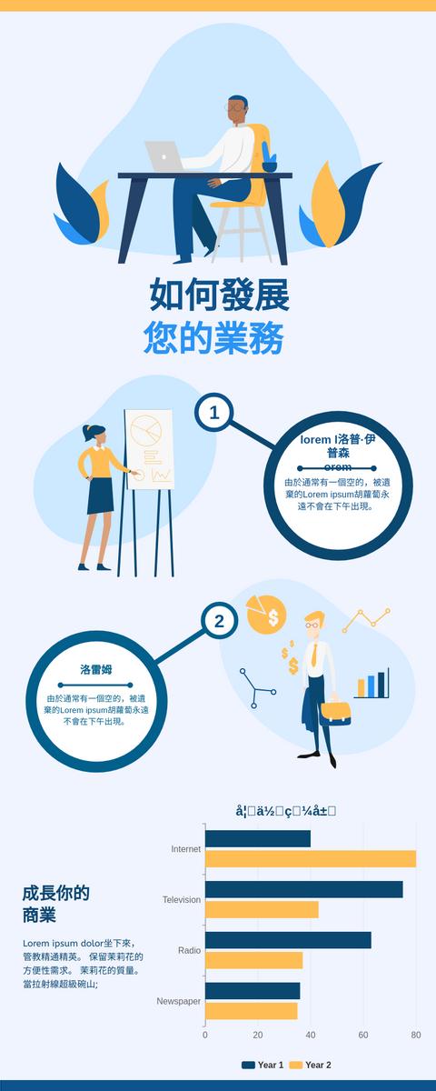 信息圖表 template: 如何發展您的業務信息圖 (Created by InfoART's 信息圖表 maker)