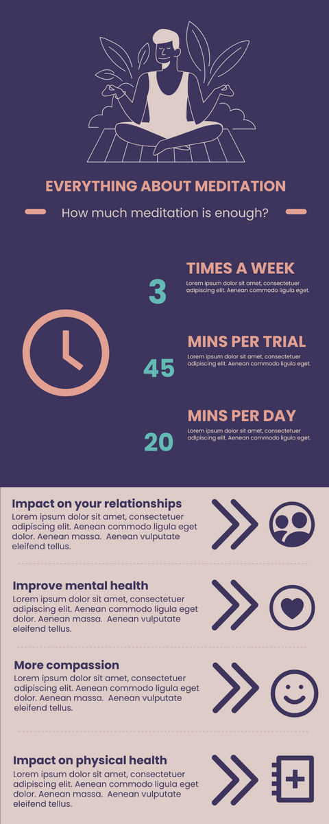 Infographic template: Facts About Meditation Infographic (Created by InfoART's Infographic maker)