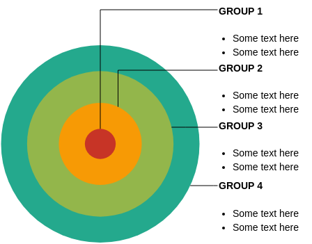 Relationship Block Diagram template: Basic Target (Created by Diagrams's Relationship Block Diagram maker)