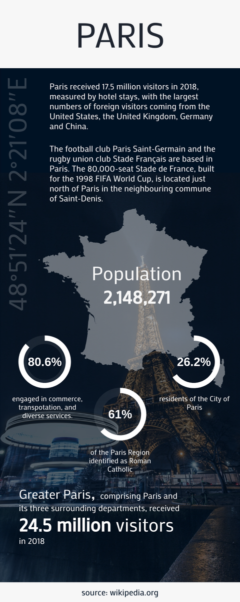 Infographic template: Infographic about Paris (Created by InfoART's Infographic maker)