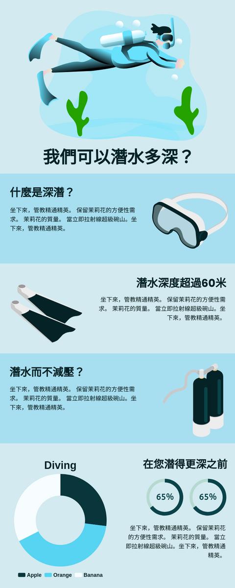 信息圖表 template: 潛水信息圖 (Created by InfoART's 信息圖表 maker)
