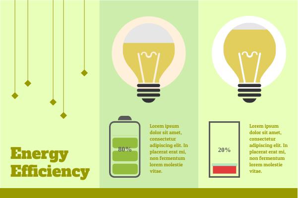 Technology template: Energy Efficiency  (Created by InfoChart's Technology maker)