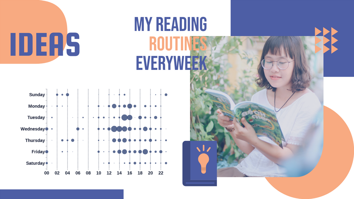 Punch Card template: Reading Routine Punch Card (Created by Chart's Punch Card maker)