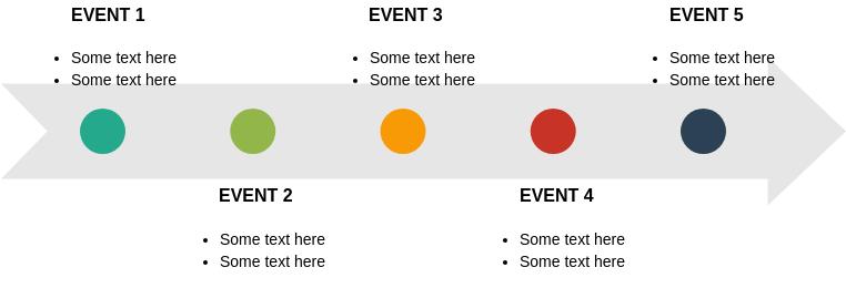 Process Block Diagram template: Basic Timeline (Created by Diagrams's Process Block Diagram maker)