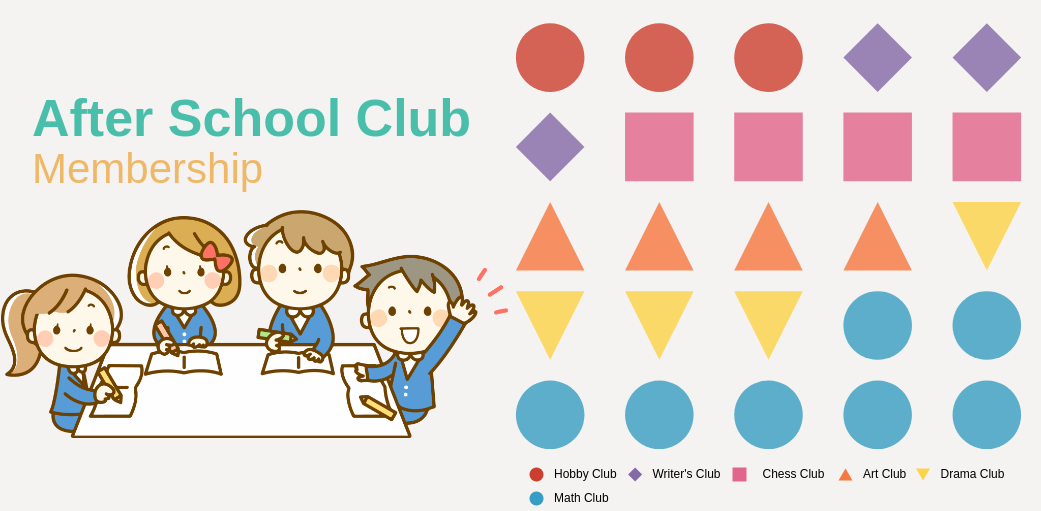 After School Club Membership (Pictorial Chart Example)