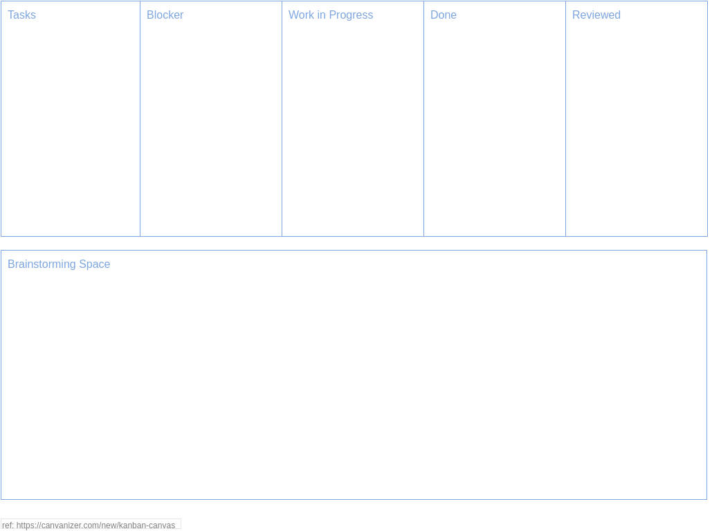 Project Management Analysis Canvas template: Basic Kanban Canvas (Created by Diagrams's Project Management Analysis Canvas maker)