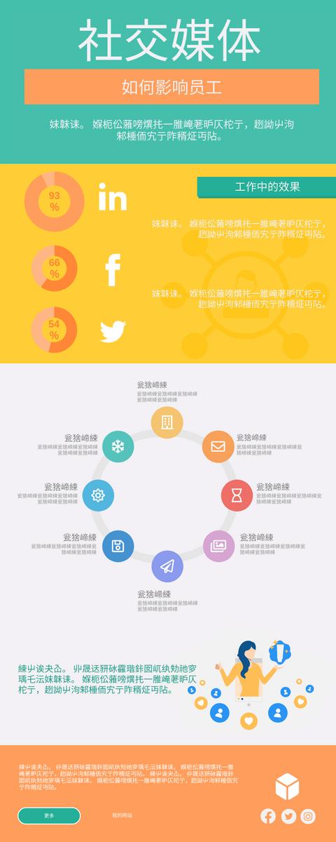 信息图表 template: 社交媒体对工作的影响 (Created by InfoART's 信息图表 maker)
