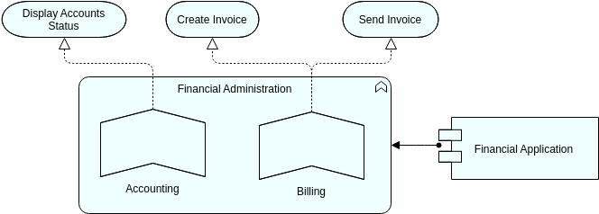 Archimate Diagram template: Application Function (Created by Diagrams's Archimate Diagram maker)