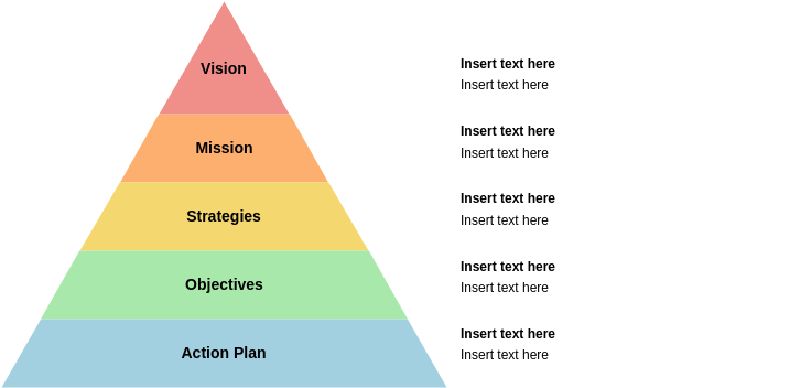 Vision And Strategy template: Vision and Strategy Diagram Template (Created by Diagrams's Vision And Strategy maker)
