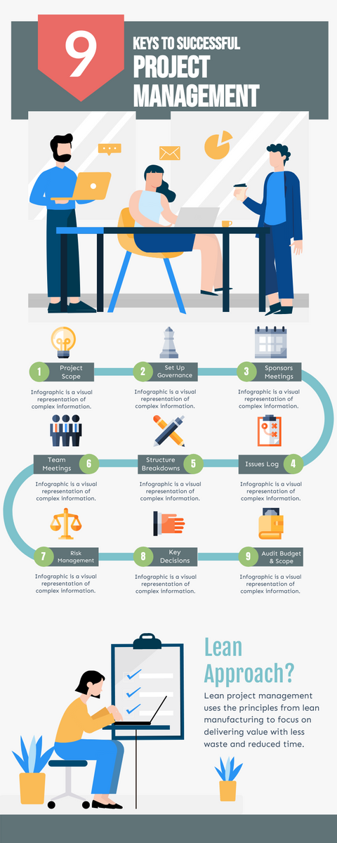 Infographic template: Top 9 Keys to Successful Project Management (Created by InfoART's Infographic maker)