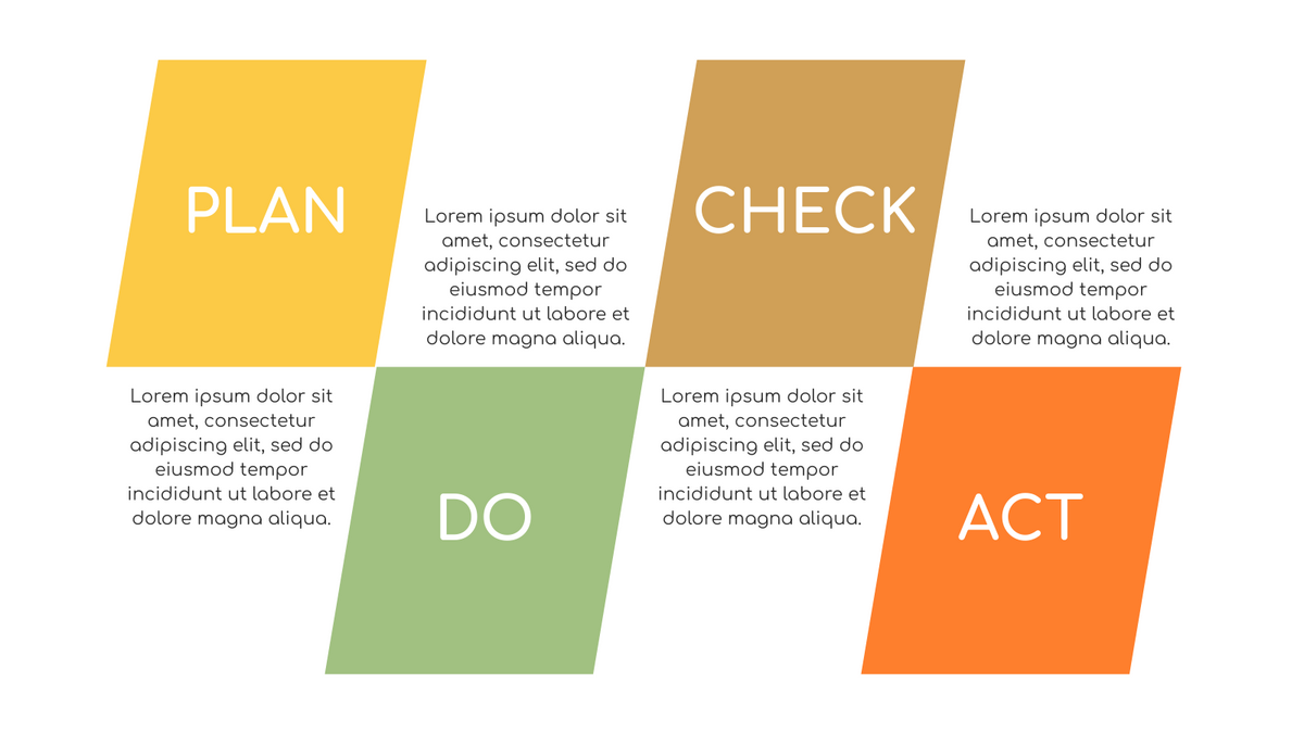 PDCA Model template: PDCA Plan for Infographic (Created by InfoART's PDCA Model marker)