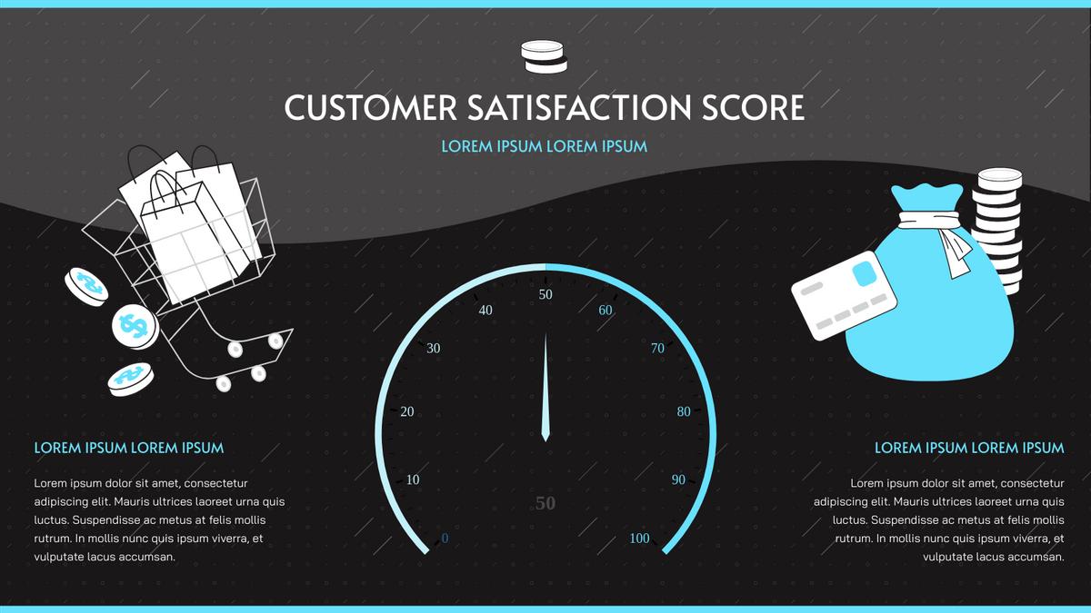 Gauge Chart template: Customer Satisfaction Score Gauge Chart (Created by Chart's Gauge Chart maker)