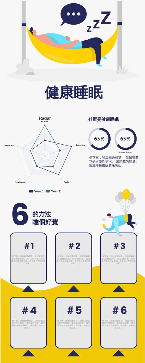信息圖表 template: 健康睡眠資料圖 (Created by InfoART's 信息圖表 maker)