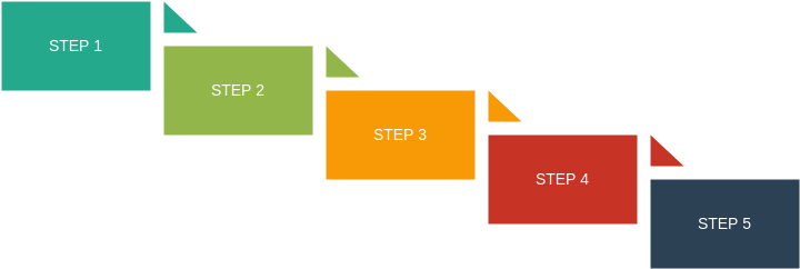 Process Block Diagram template: Step Down Process (Created by Diagrams's Process Block Diagram maker)