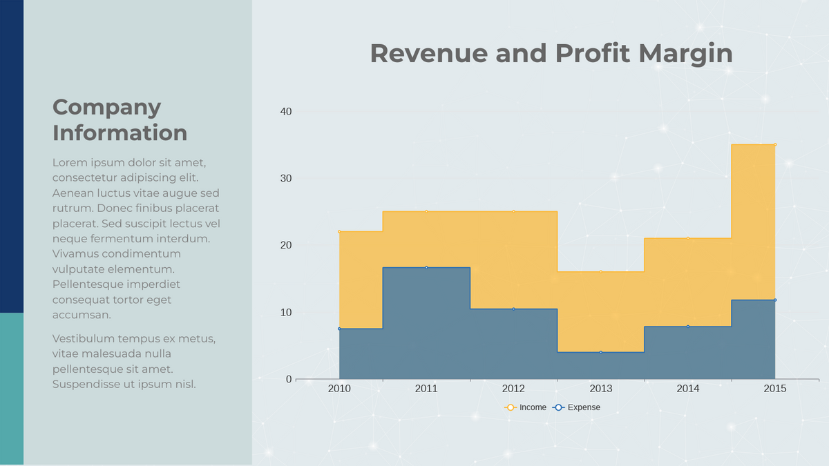 Stepped Area Chart template: Revenue and Profit Margin Stepped Area Chart (Created by Chart's Stepped Area Chart maker)