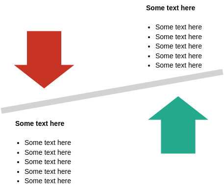 Relationship Block Diagram template: Counterbalance Arrows (Created by Diagrams's Relationship Block Diagram maker)
