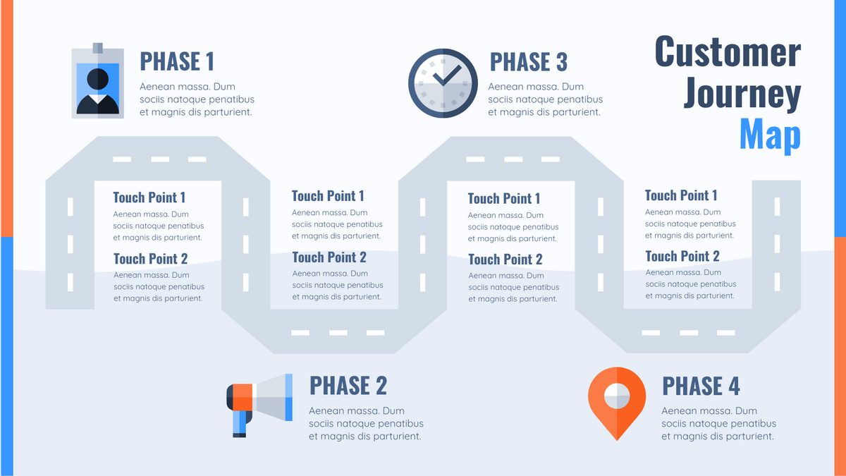 Customer Journey Map template: Customer Journey Mapping Guide (Created by InfoART's Customer Journey Map maker)