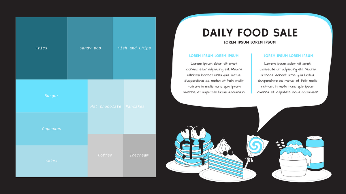 Treemap template: Daily Food Sale Treemap (Created by Chart's Treemap maker)
