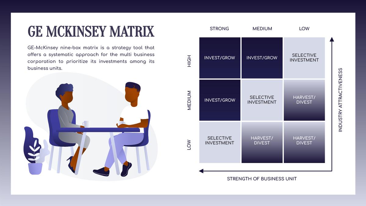 Strategic Analysis template: Violet Gradient Illustrations GE McKinsey Matrix Strategic Analysis (Created by InfoART's Strategic Analysis maker)