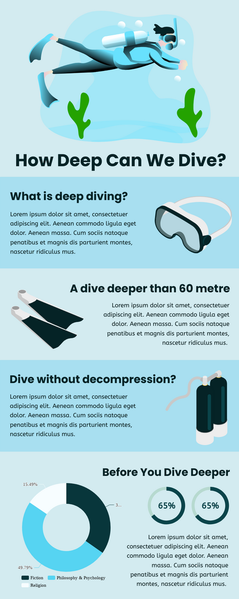 Infographic template: How Deep Can We Dive Infographic (Created by InfoART's Infographic maker)