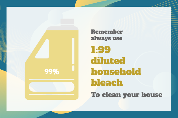 Medical template: Clean Your House (Created by InfoChart's Medical maker)