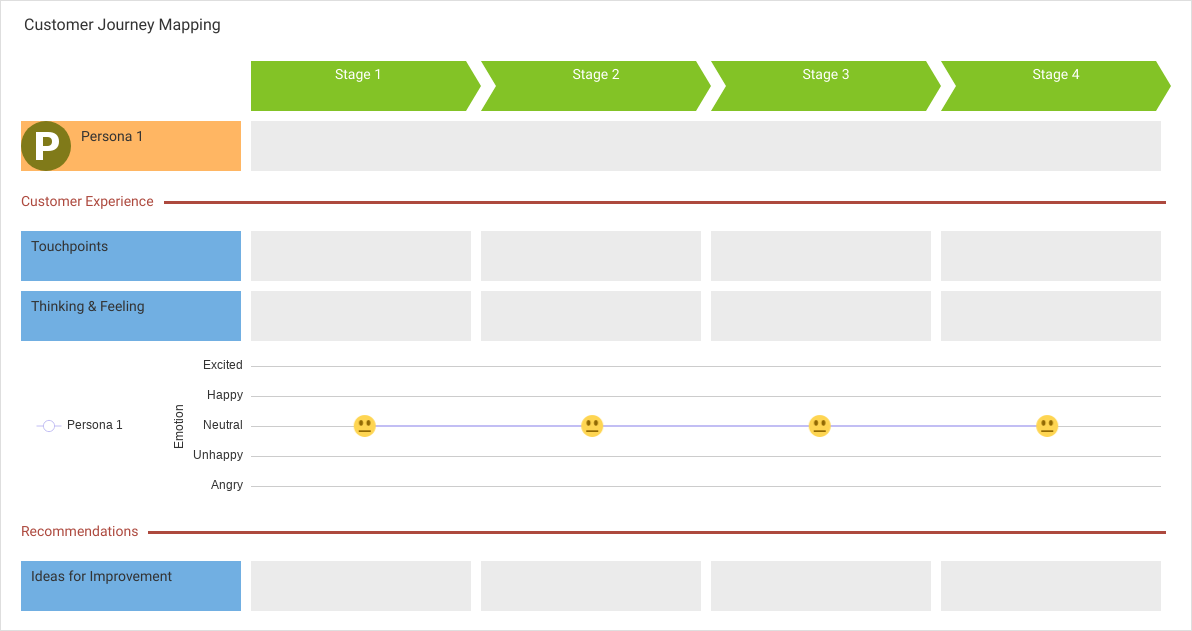 Customer Journey Mapping template: Customer Journey Mapping (Created by Diagrams's Customer Journey Mapping maker)