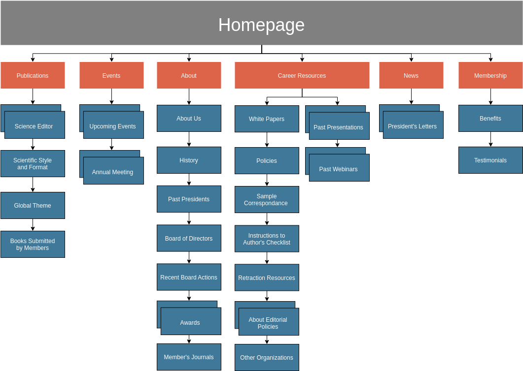 Site Map Diagram template: Company Website Sitemap (Created by Diagrams's Site Map Diagram maker)