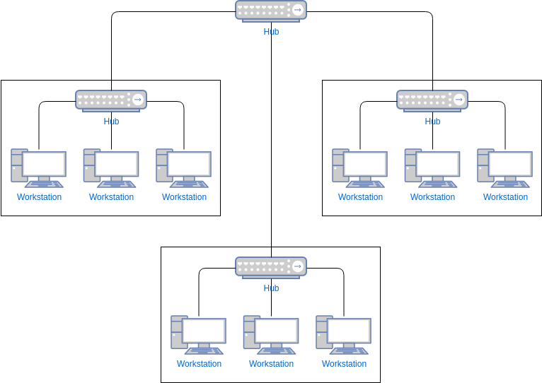 Star Network Template (Network Diagram Example)