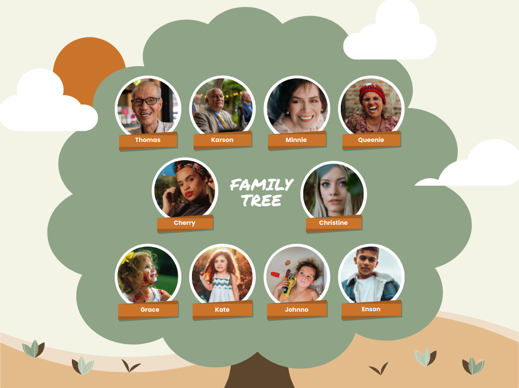 Family Tree template: Cartoon Tree Family Tree (Created by Collage's Family Tree maker)