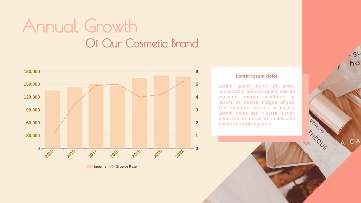 Column and Line Chart template: Cosmetic Brand Column and Line Chart (Created by Chart's Column and Line Chart maker)