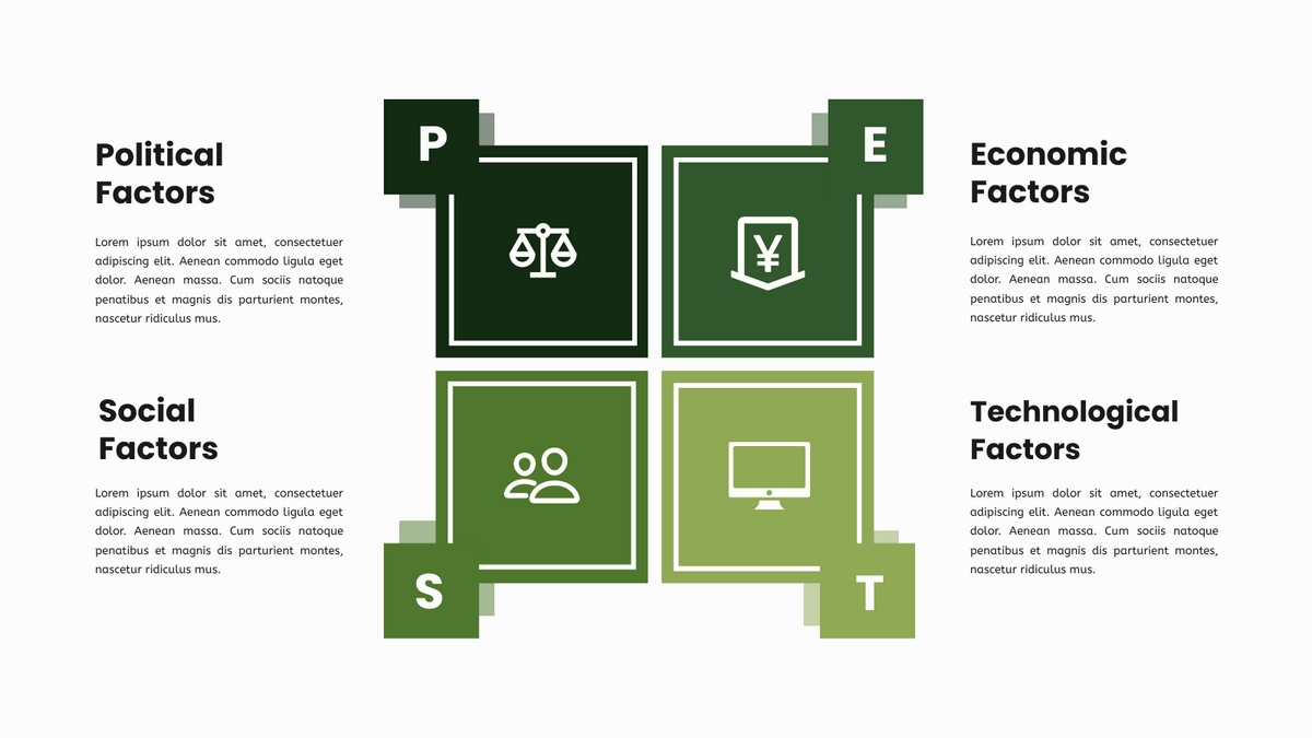 PEST Analysis template: PEST Chart (Created by InfoART's PEST Analysis maker)