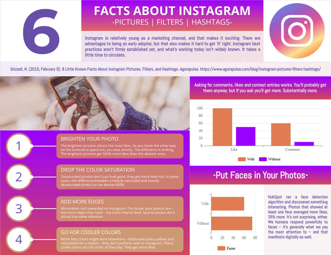 Infographic template: 6 Facts About Instagram horizontal infographic (Created by InfoART's Infographic maker)