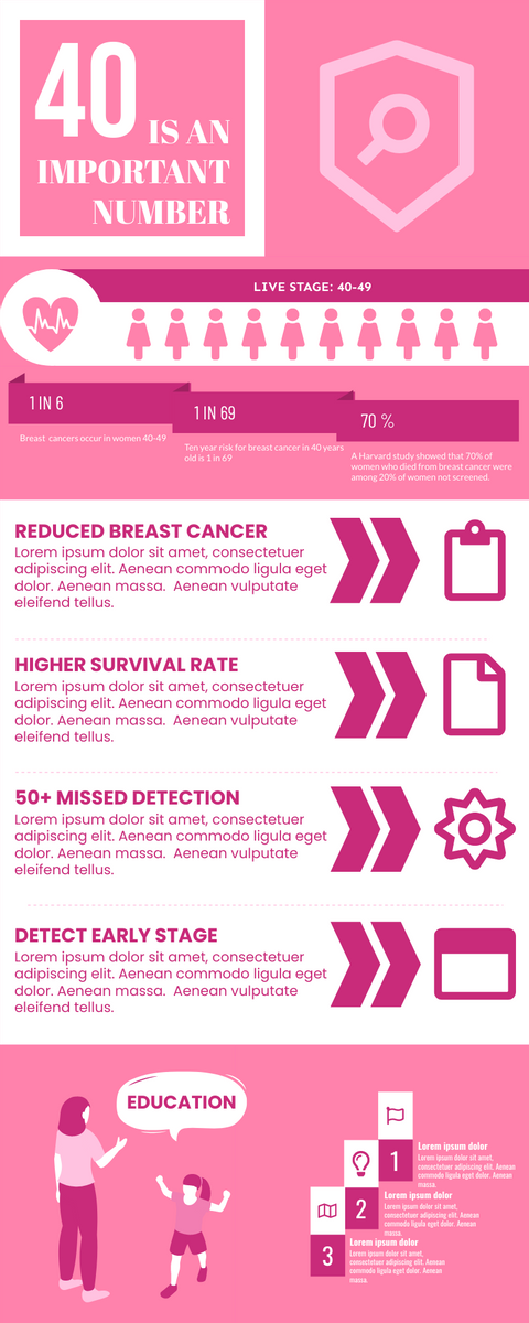 Infographic template: Breast Cancer Prevention Infographic (Created by InfoART's Infographic maker)