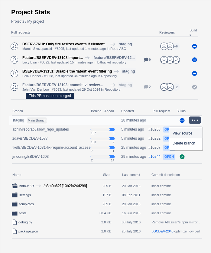 Atlassian Wireframe template: Project Stats (Created by Diagrams's Atlassian Wireframe maker)