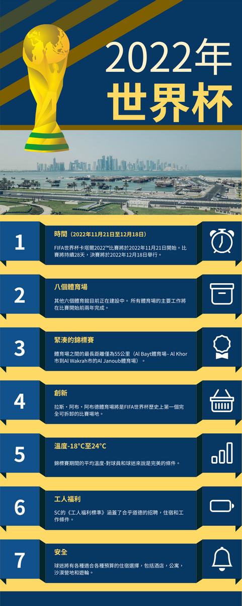 信息圖表 template: 2022年卡塔爾世界杯信息圖表 (Created by InfoART's 信息圖表 maker)