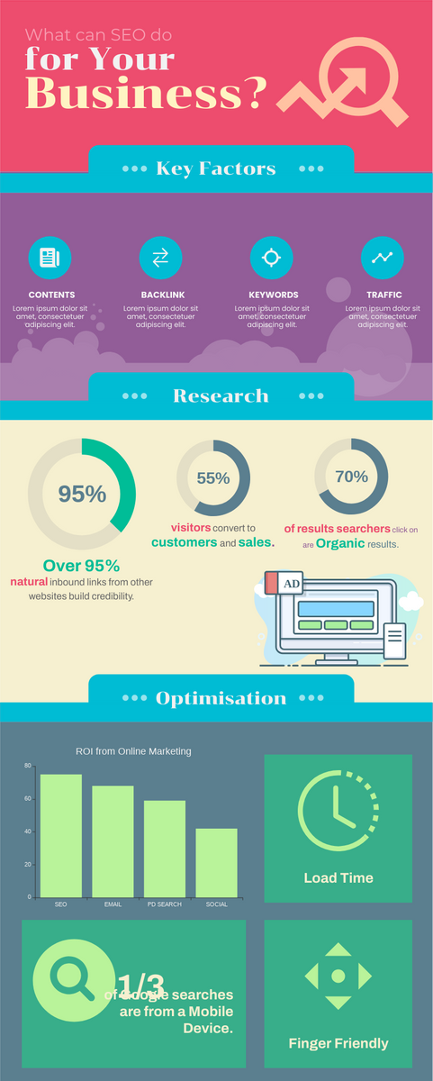 Infographic template: SEO Marketing Infographic (Created by InfoART's Infographic maker)