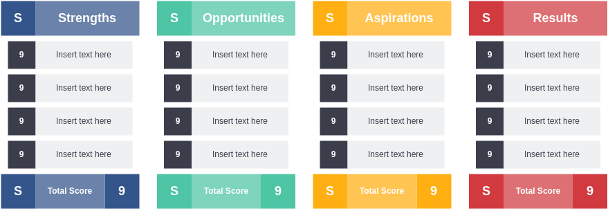 SOAR Analysis Worksheet (SOAR Analysis Example)