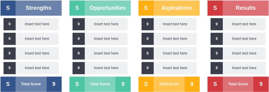 SOAR Analysis template: SOAR Analysis Worksheet (Created by Diagrams's SOAR Analysis maker)