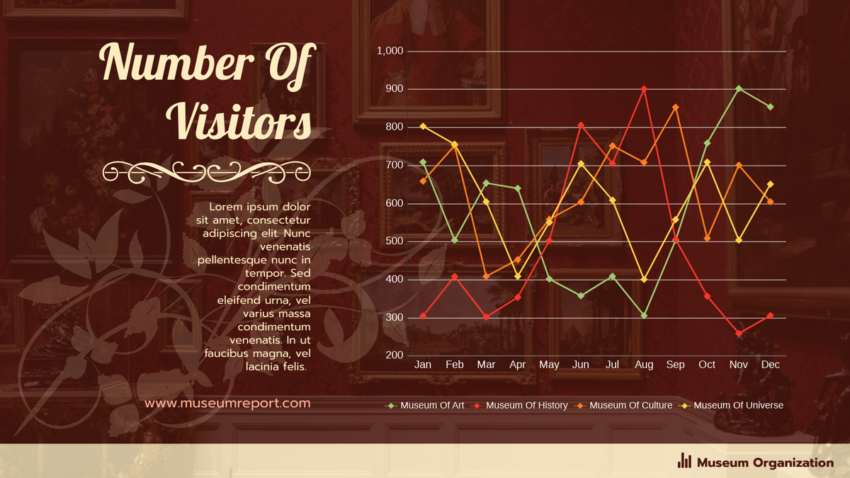 Line Chart template: Number Of Visitors Of Museums Line Chart (Created by Chart's Line Chart maker)