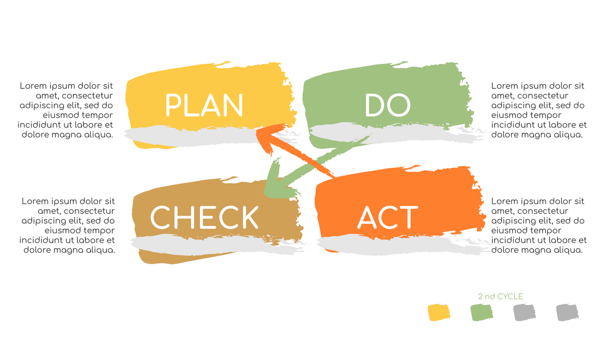 PDCA Model template: PDCA Method for Infographic (Created by InfoART's PDCA Model marker)