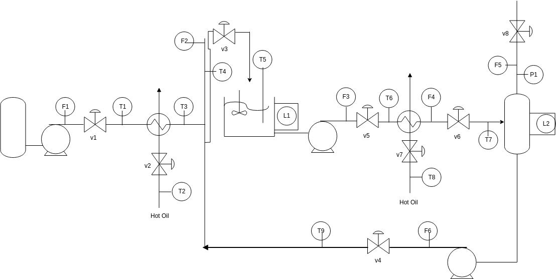 Process Flow Diagram template: Simple Process Flow Diagram (Created by Diagrams's Process Flow Diagram maker)