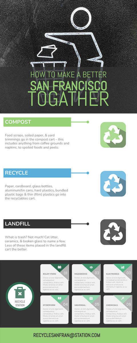 Infographic template: Recycling To Create A Better In San Francisco  (Created by InfoART's Infographic maker)