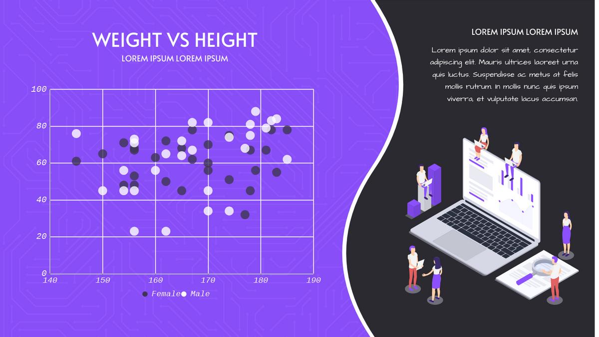 Scatter Chart template: Diameter VS Height Scatter Chart (Created by Chart's Scatter Chart maker)