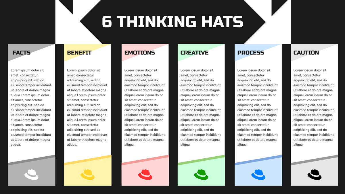 Six Thinking Hat template: The Purpose of Six Thinking Hats (Created by InfoART's Six Thinking Hat maker)