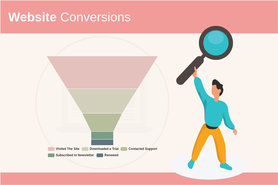 Website Conversions (Funnel Chart Example)