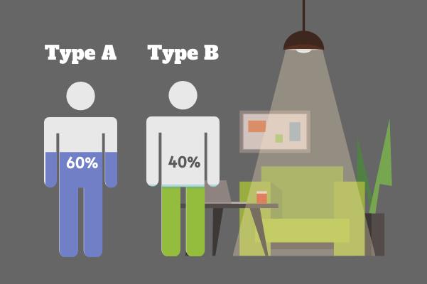 Progress template: Comparison Of People (Created by InfoChart's Progress maker)