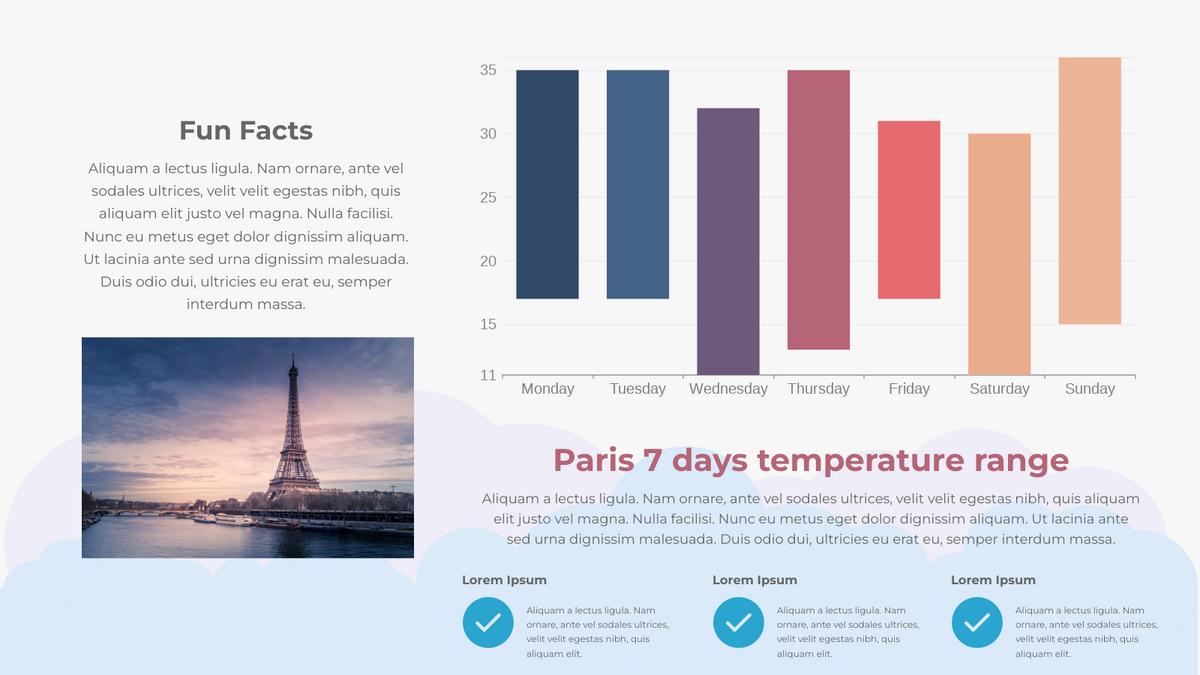 Floating Column Chart template: Paris 7 Days Temperature Range Floating Column (Created by Chart's Floating Column Chart maker)