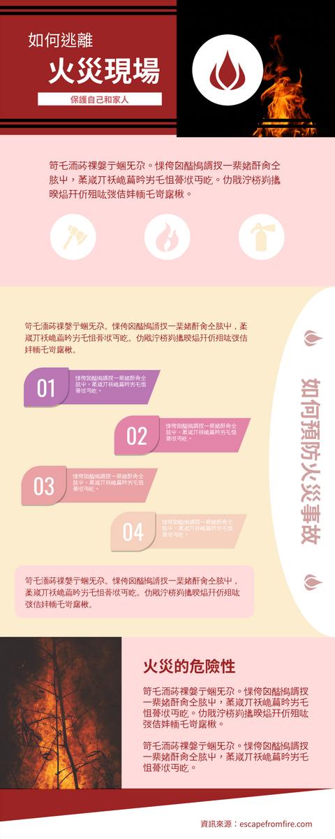 信息圖表 template: 火災現場逃生信息圖表 (Created by InfoART's 信息圖表 maker)